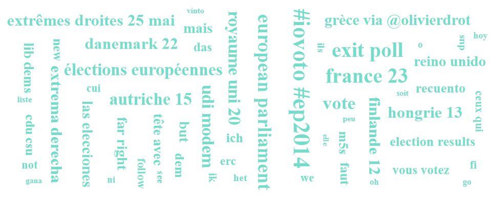 European_elections_2014_social_media